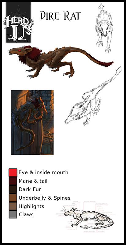 Dire Rat Model Sheet